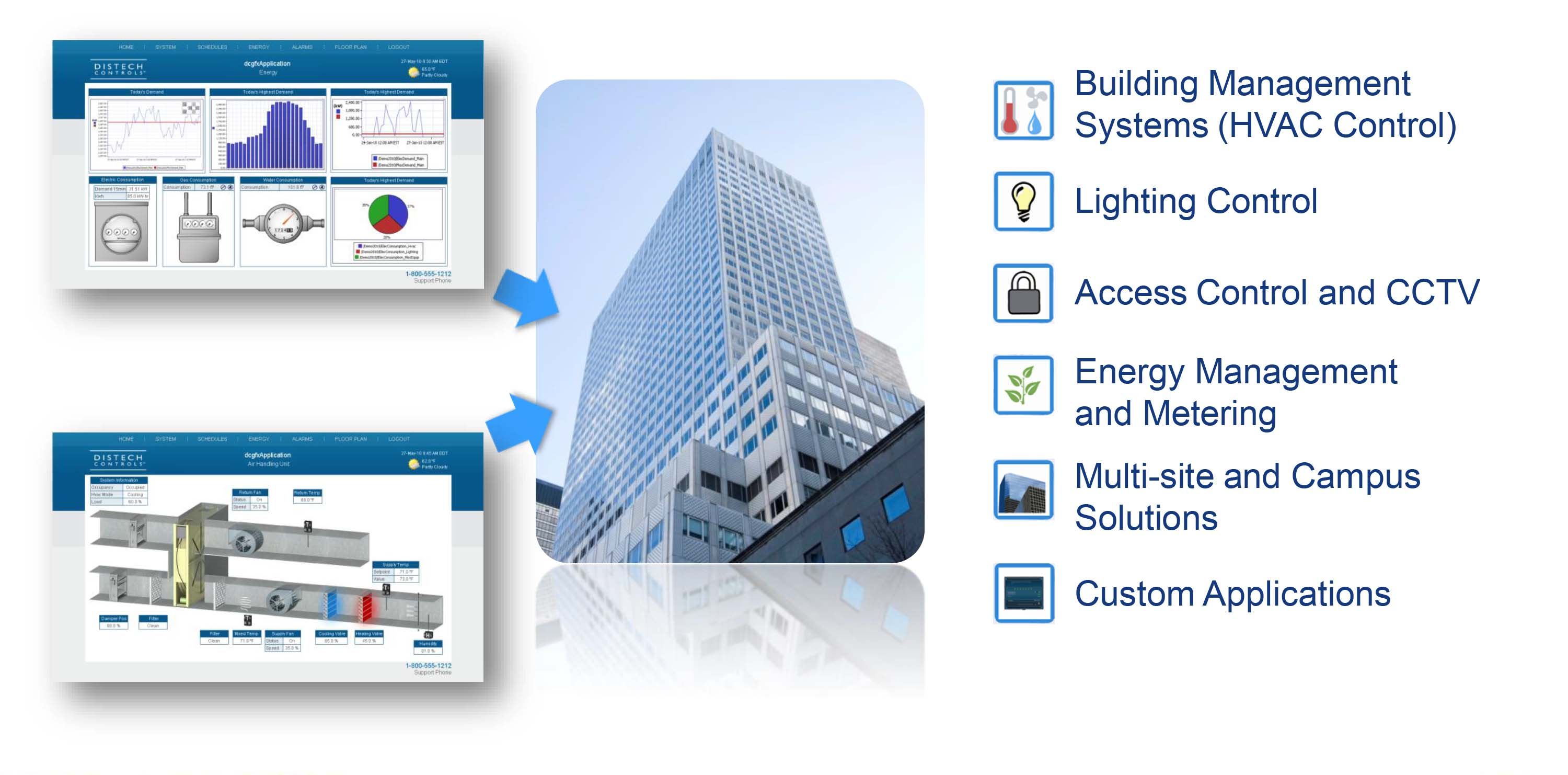 building  energy management system